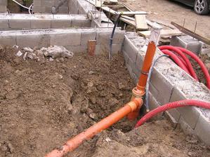 Pozemna kanalizacia