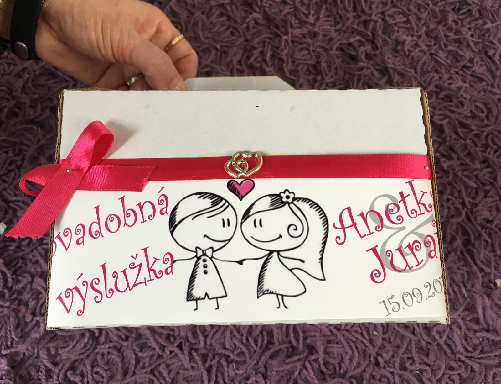 Krabice na zakusky XIX - Obrázok č. 1