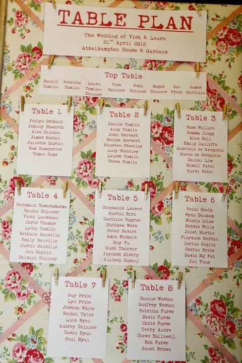 Laura Tomlin{{_AND_}}Vish Skinner - table plan