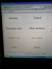 Skúška písma na menovky (trying the font for name plates)