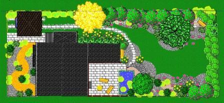Zahrada - inspirace - Tohle je můj přibližný návrh, kterým se řídím