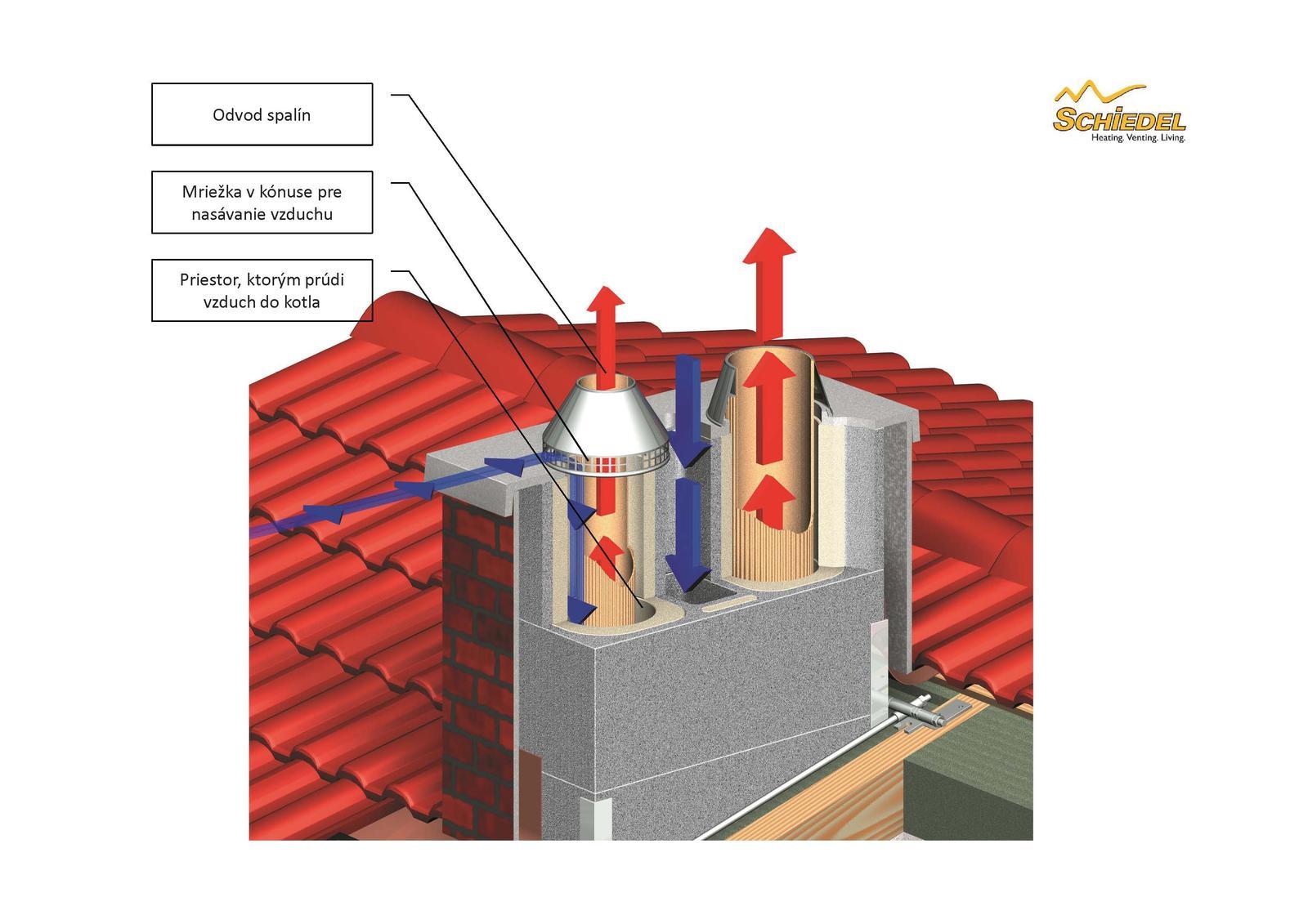 Ako napojiť kondenzačný kotol na komín ABSOLUT bez potreby vložkovania - Obrázok č. 5