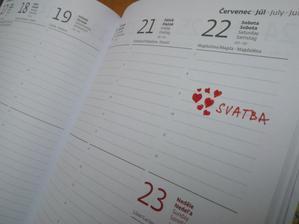 vybrané datum