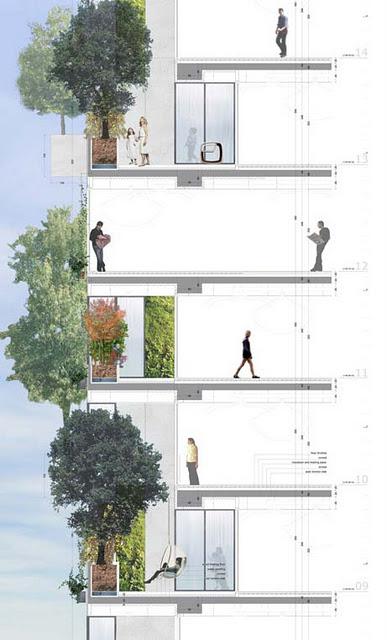"Zelene fasady - zeleň na fasade nemusi mať korene len na zemi. Projekt Bosco Verticale od Stefano Boeri.Každý byt ma svoj vlastný ""les"""