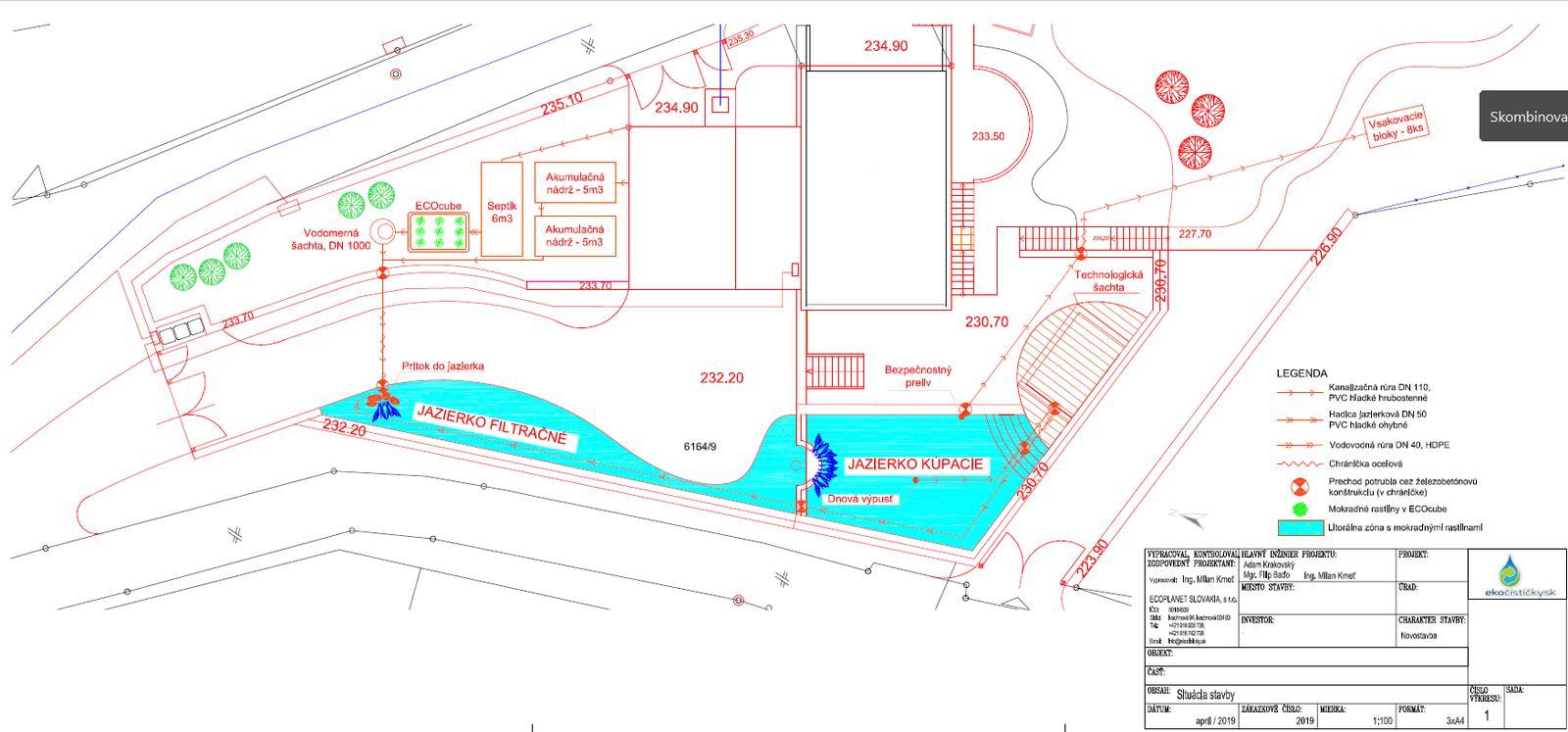 Projekčné práce vodného manažmentu  krajne - Obrázok č. 2