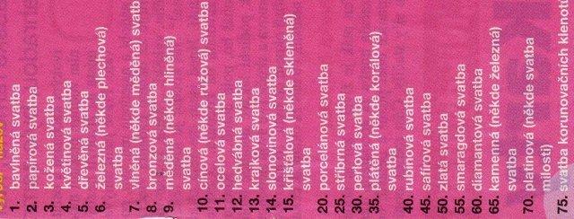 Tortičky, účesy a iné - Obrázok č. 56