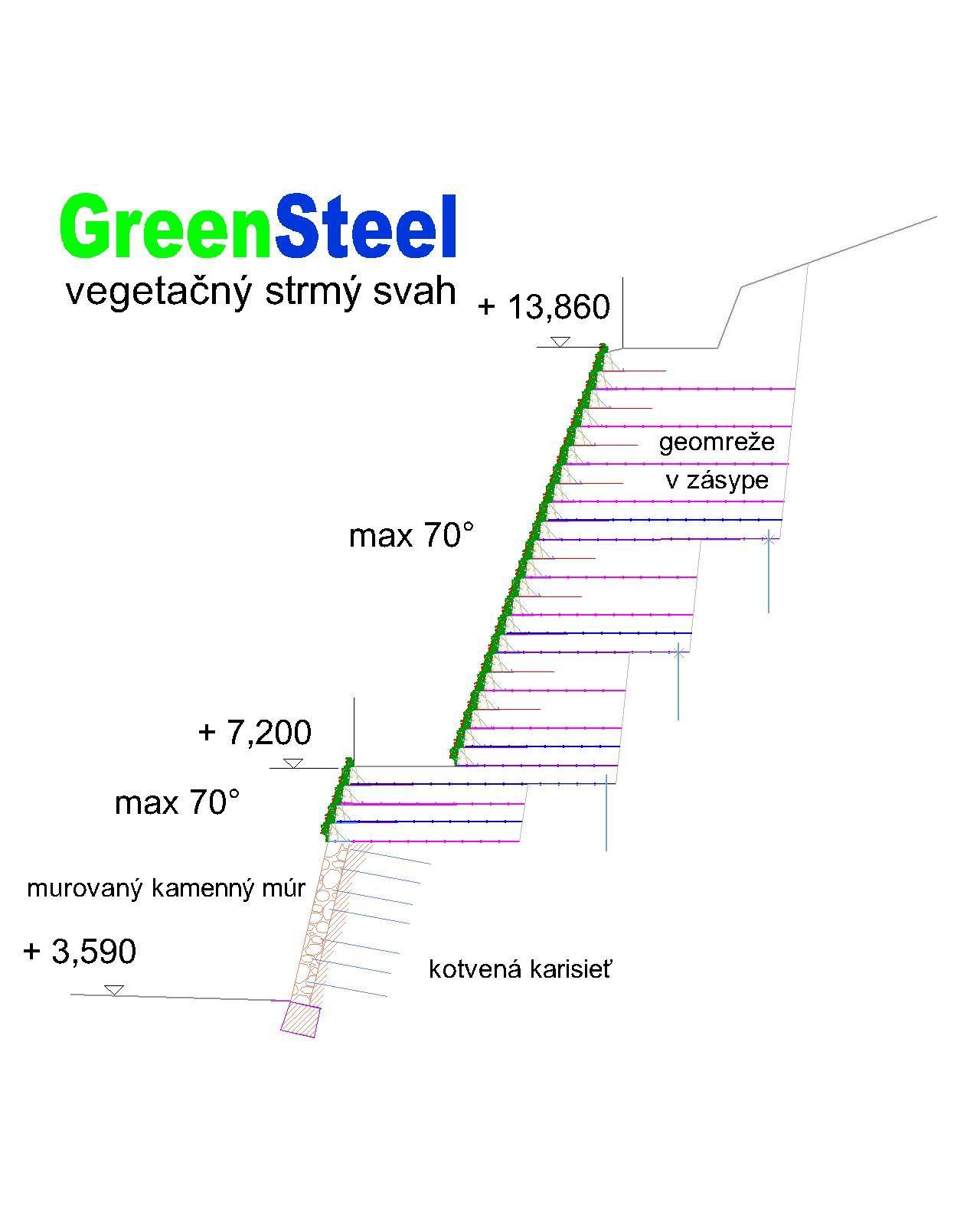 12. GreenSteel - vegetačný strmý svah ( doplnené 12.6.2020 ) - 2018_09 Najprv bolo potrebné spraviť ideový návrh ako podklad pre projekt.