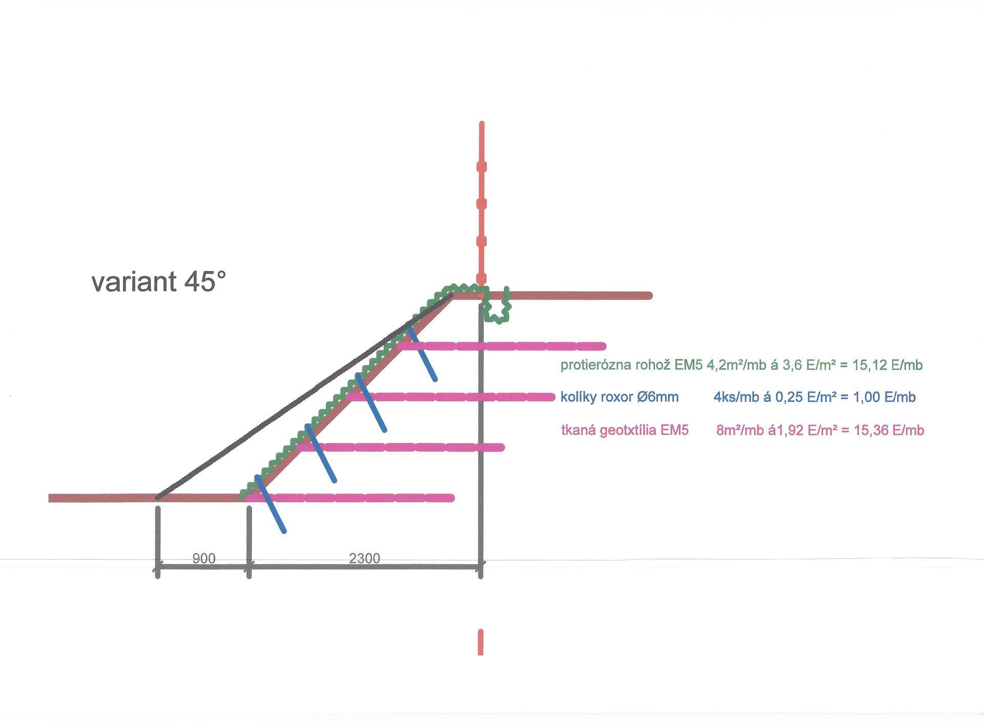 19. SVAH MEDZI SUSEDMI - otázka a odpoveď - 03. Variant s úpravou svahu v sklone 45°.