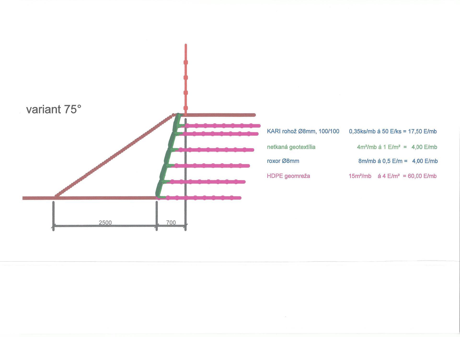 19. SVAH MEDZI SUSEDMI - otázka a odpoveď - 04. Variant s úpravou svahu cca 75°.
