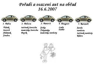 přepracované pořadí autíček