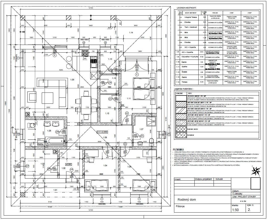 c6ac3d99e7ec Aký je váš názor na tento individuálny projekt dom...
