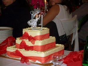 dortík - krásně vypadal, ale jetě líp chutnal