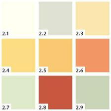 Dalsi cast  barevneho vzorniku pandoma - barva 2.1 je taky ve hre do koupelny