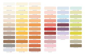 DULX barevnice - Polská - Dulux je z Polska a mají tam širší sortiment hotových barev.... koupeno v Merlin Leroy Zgorelec.Pro lepší čitelnost názvů jednotlivých barev je vzorník rozkouskován na konci fotek.