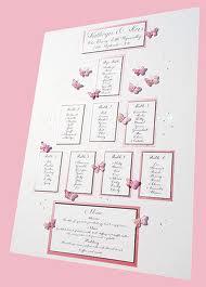Wedding planning :-) - bude takto