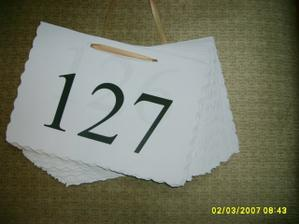 bola to makačka ale páči sa mi, a dnes 23.5 je to o niečo menej dní a to 13 dní