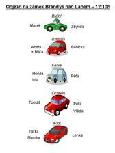 rozpis autíček