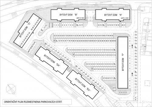 Plan parkovania - hnus a des - tak takto to má vyzerať :-((((