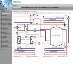 Web stránka regulátora, viem sa pripojit cez internet, skontrolovať a prestavit TČ