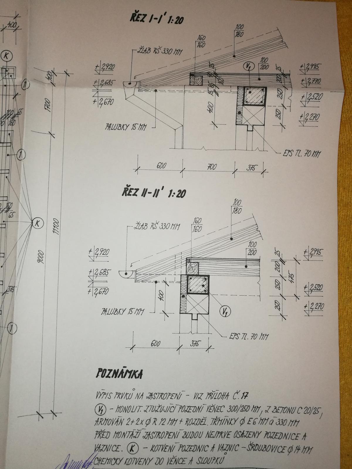Řez - Obrázek č. 2