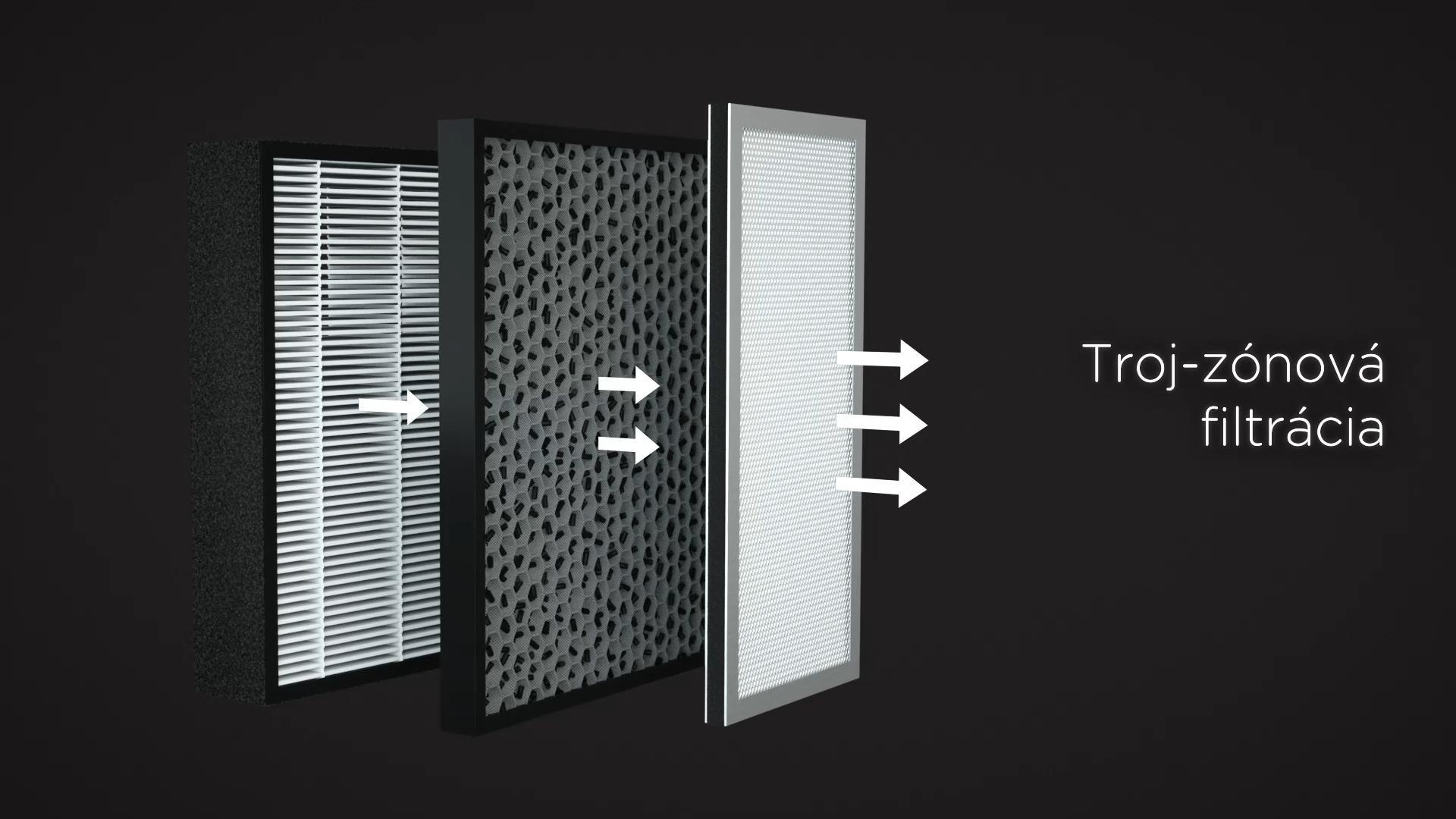 AirChange - moderná rekuperácia - AirChange je vysoko kvalitný systém rekuperácie, s ktorým získate čerstvý vzduch bez nežiadúcich mikroorganizmov, baktérií, prachových častíc či zápachu zo zvýšenej vlhkosti vďaka špeciálnej trojcestnej filtrácii.