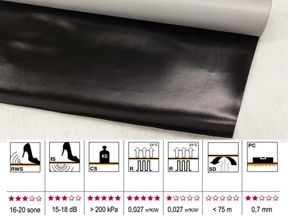 Podložky pod plávajúce podlahy - vhodné aj na podlahové vykurovanie - Acoustic LVT 1