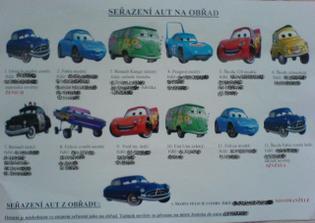 seřazení aut