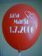Nafouknutý balonek