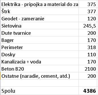 1 - základy (2013) - Ceny za material
