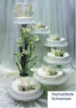 takuto tortu chcem, uz mam aj stojan