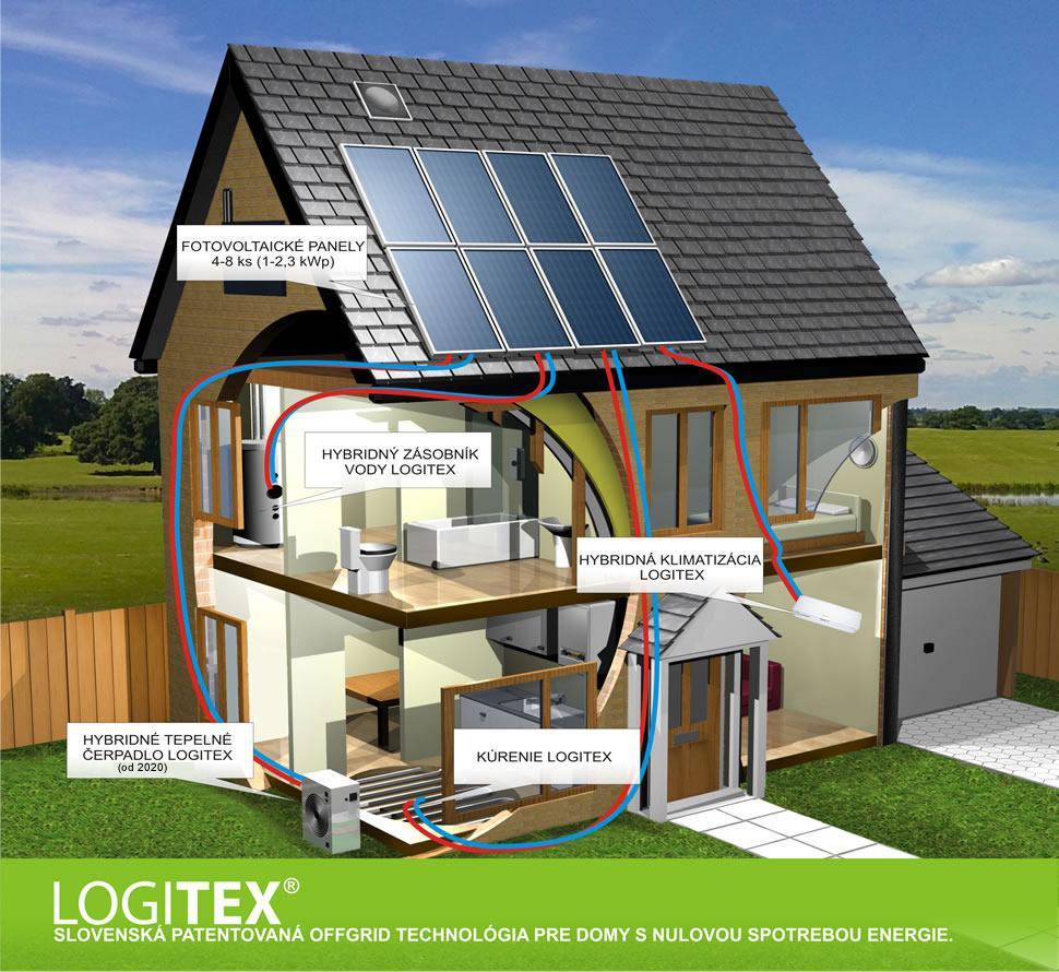 Dotácia na kotol WOLF a FV systém LOGITEX od ZVEES až 800 € - Využitie fotovoltaických systémov Logitex v rodinnom dome