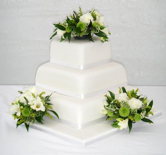 Yummy cakes! :) - Shape of the cake we want