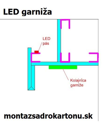 Sadrokartónové garniže: shop.easyboard.sk - Obrázok č. 77