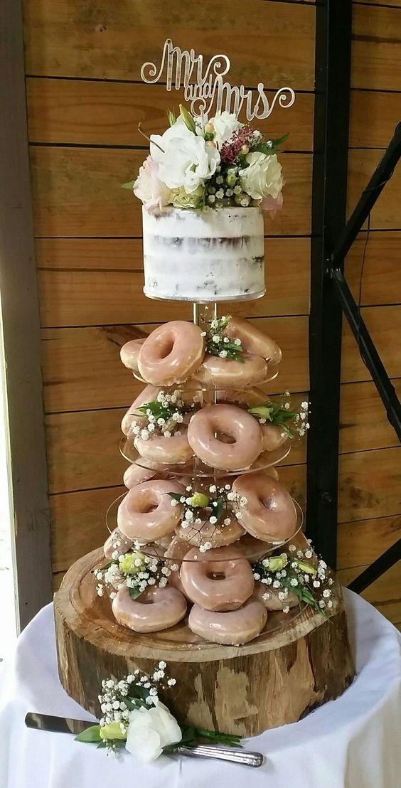 Moje predstavy :) - donuty nesmú chýbať :)