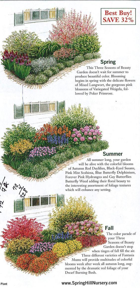 Zahrada - inspirace - Obrázek č. 222