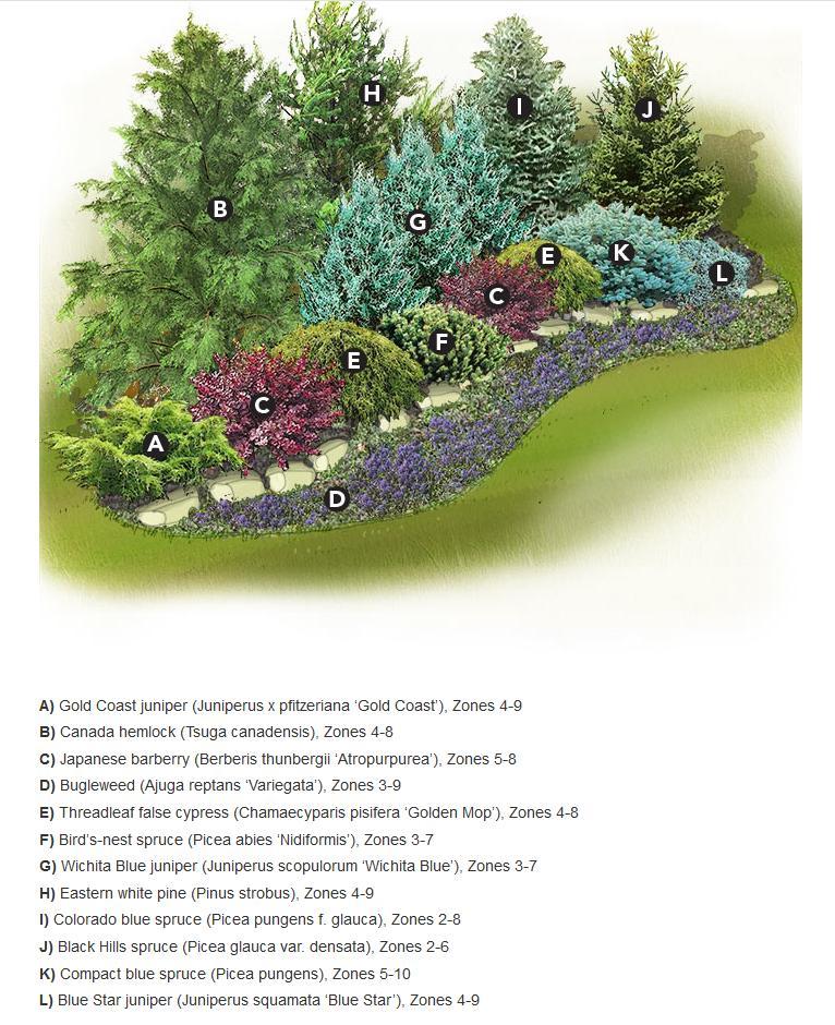 Zahrada - inspirace - Obrázek č. 231