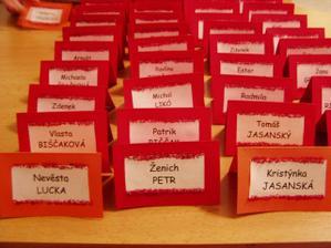takhle jsem si udělala jmenovky,děti oranžové a dospělí červené
