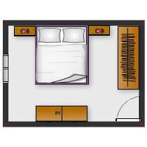 najdôležitejšia miestnosť s vyberanou top polohou ( aj feng shui musí súhlasiť)