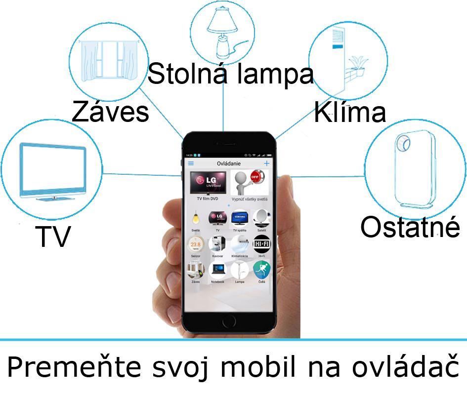 smartcomfort - plochu s ovládanim a ikonami vytvárame pre každého klienta na mieru. S obrázkami, popisom, scénami